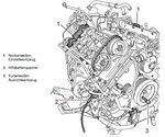 Tijdafstelgereedschap Porsche Cayenne