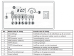 Elektrische tapmachine m2 tot m12 - 915 mm