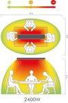 Infrarood warmtestraler zonder licht hot-top
